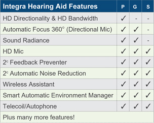 Integrity Hearing AIDS